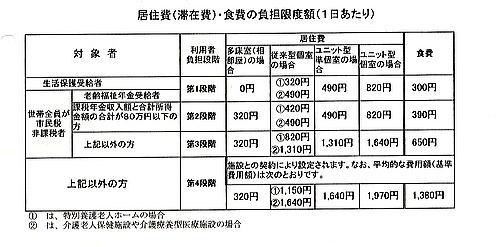 夫婦 世帯 分離 川崎市:世帯分離届(世帯を分けるとき)